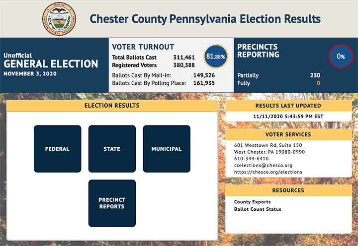 2020 General Election Results - Chester County, PA